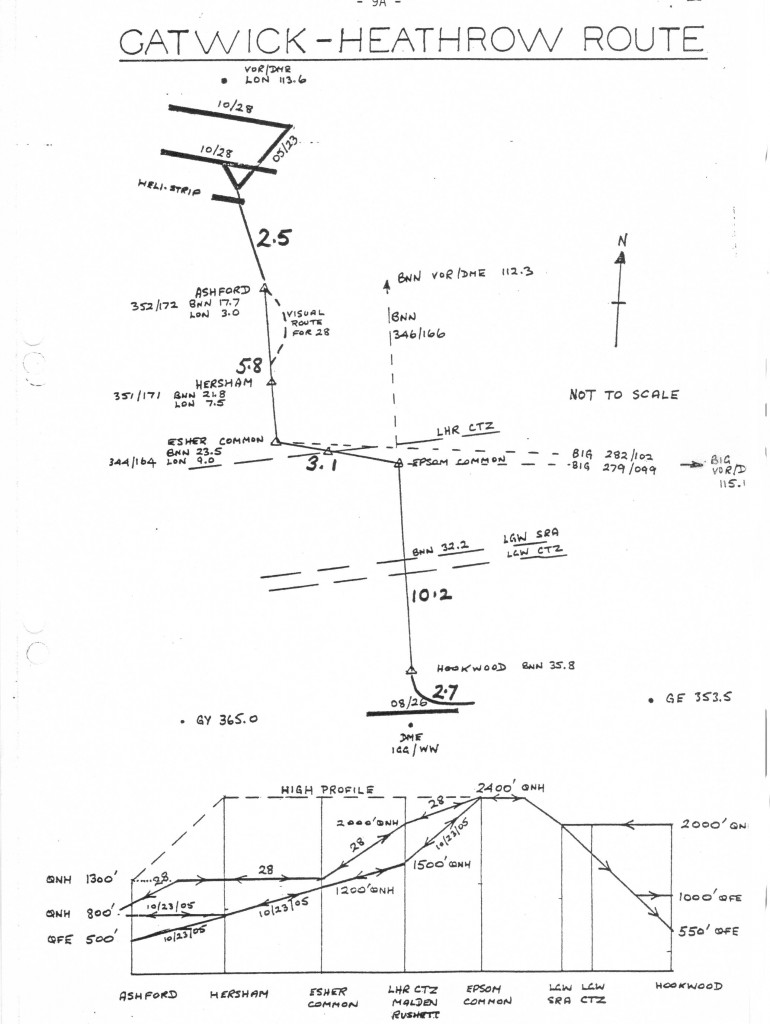AIRLINK ROUTE~ALTITUDES SCHEMATIC